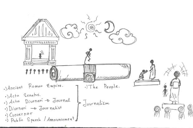 Journey of a Journalist who Journeyed for a Jour in the name of Journalism in Ancient Rome